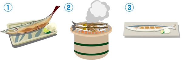 秋刀魚(サンマ)の無料イラスト