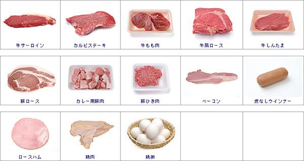 肉類(牛肉/豚肉/鶏肉/卵)の写真素材