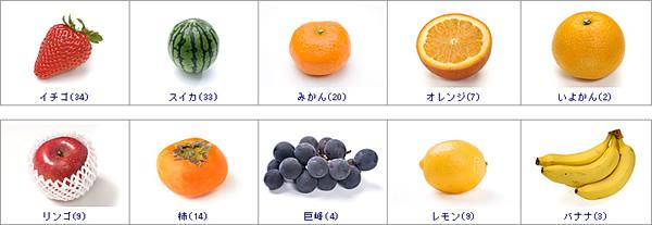 果物(フルーツ)の写真素材