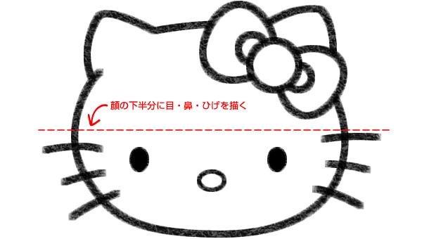 STEP3キティちゃんの目・鼻・ひげを描く