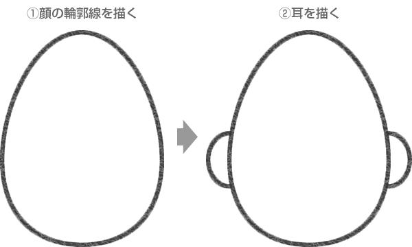 バートの顔の輪郭線と耳の描き方