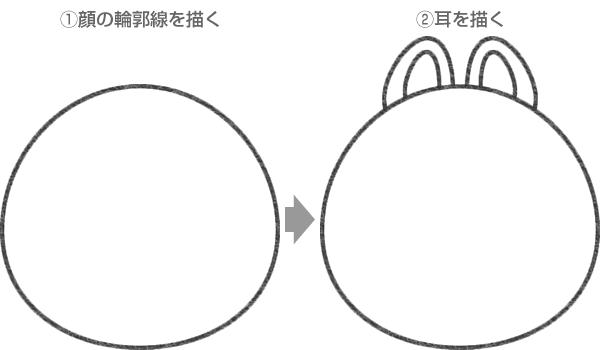 チップの顔の輪郭線と耳の描き方