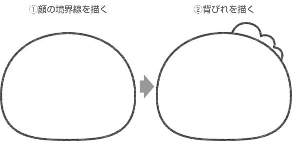 ガチャピンの顔の輪郭線と背びれを描く