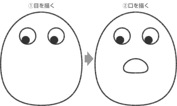 ムックの目と口を描く