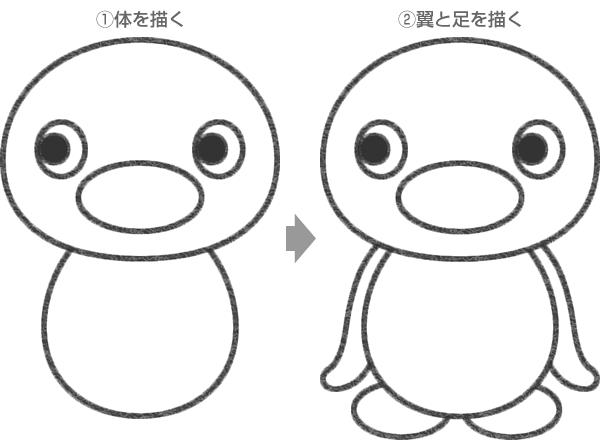 ピングーの体の描き方