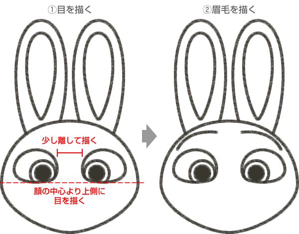 ジュディ・ホップスの目の描き方