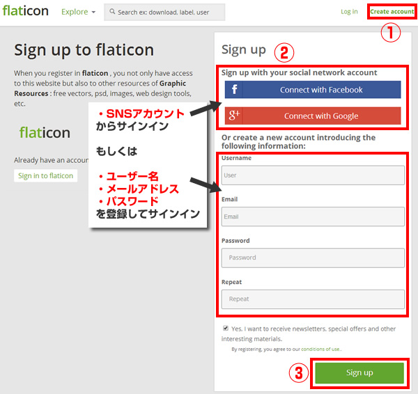 『flaticon』サインインの方法