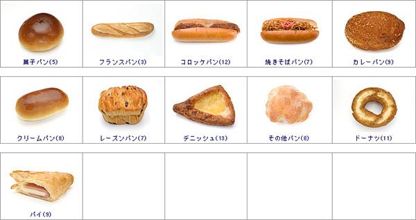 パン・菓子の写真素材