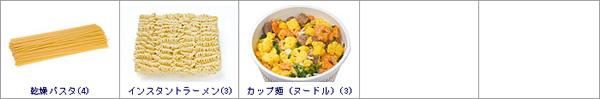 麺類(パスタ/ラーメン)の写真素材