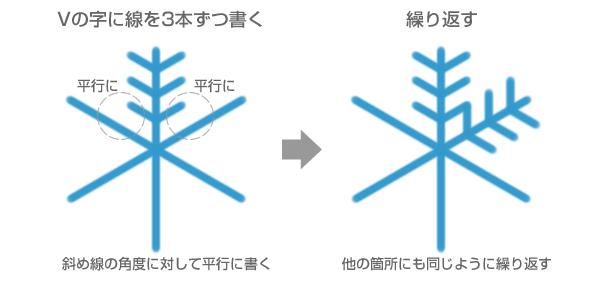 雪の結晶のイラストの簡単な書き方