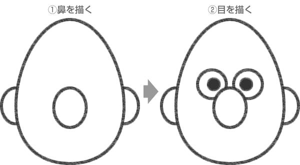 バートの鼻と目の描き方