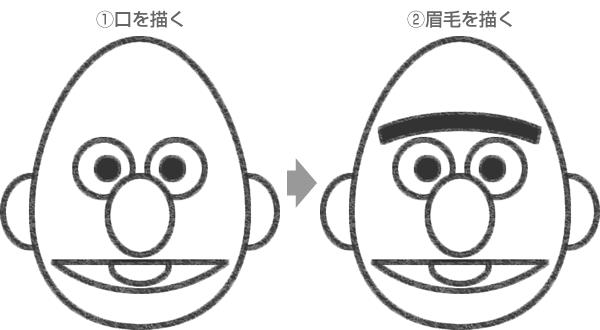 バートの口と眉毛の描き方