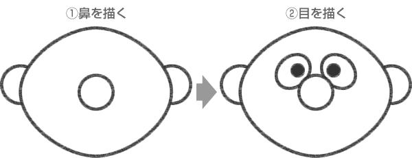 アーニーの鼻と目の描き方