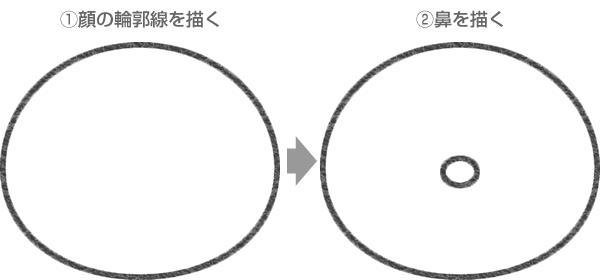 モッピーの顔の輪郭線と鼻の描き方