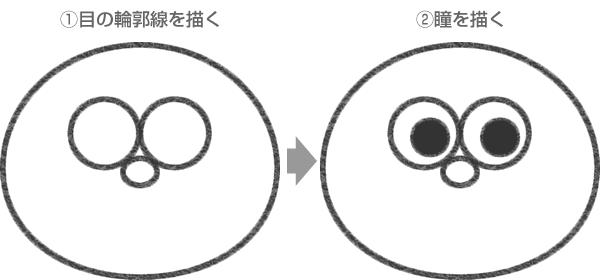 モッピーの目の描き方