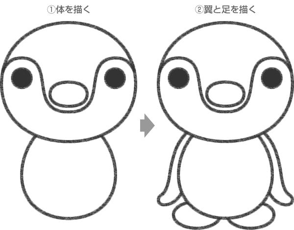 ピンガの体の描き方