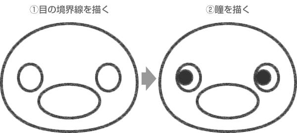 ピングーの目の描き方