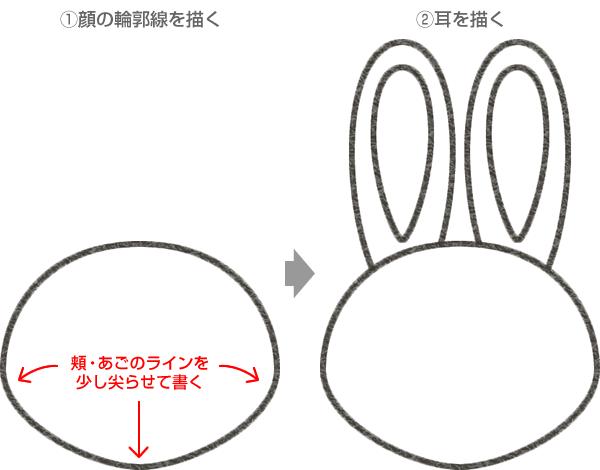 ジュディ・ホップスの顔と耳の描き方