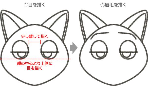 ニック・ワイルドの目の描き方
