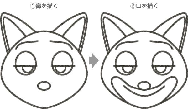 ニック・ワイルドの鼻・口の描き方