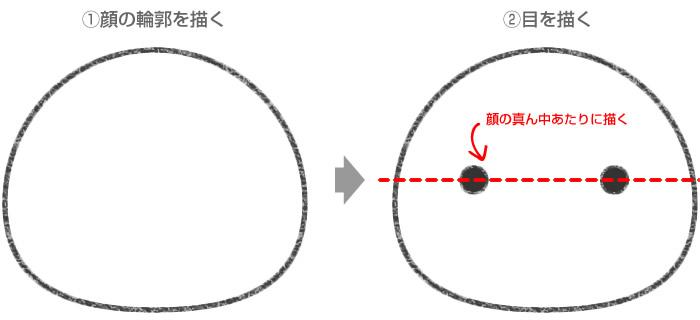 トラの顔の輪郭線と目の描き方