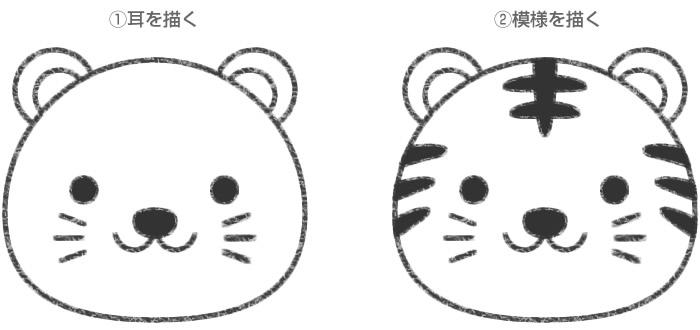 トラの耳と模様の描き方