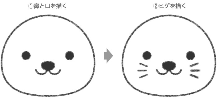 トラの鼻と口とヒゲの描き方